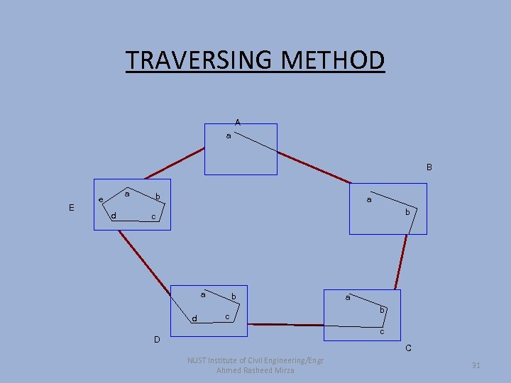 TRAVERSING METHOD A a B E a e d b a b c a