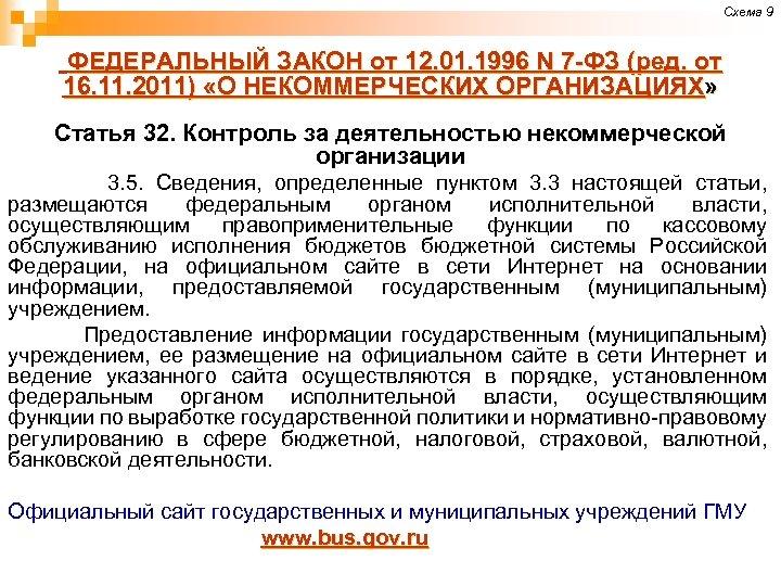 Схема 9 ФЕДЕРАЛЬНЫЙ ЗАКОН от 12. 01. 1996 N 7 -ФЗ (ред. от 16.