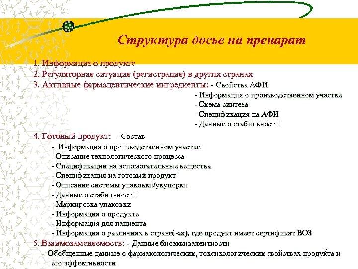 Структура досье на препарат 1. Информация о продукте 2. Регуляторная ситуация (регистрация) в других
