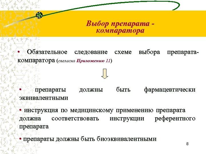 Выбор препарата компаратора • Обязательное следование схеме выбора препаратакомпаратора (согласно Приложению 11) • препараты
