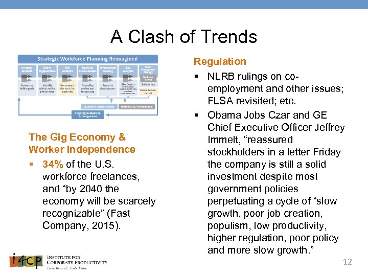 A Clash of Trends The Gig Economy & Worker Independence § 34% of the