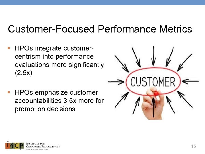 Customer-Focused Performance Metrics § HPOs integrate customercentrism into performance evaluations more significantly (2. 5
