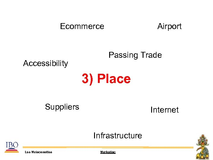 Ecommerce Accessibility Airport Passing Trade 3) Place Suppliers Internet Infrastructure Les Maisonnettes Marketing