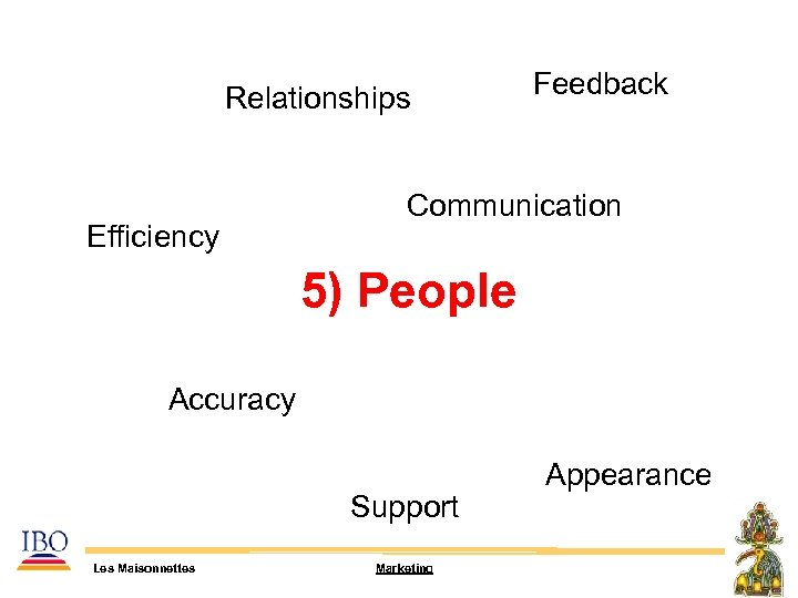 Relationships Efficiency Feedback Communication 5) People Accuracy Support Les Maisonnettes Marketing Appearance