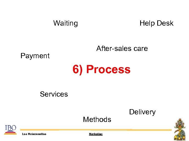 Waiting Payment Help Desk After-sales care 6) Process Services Methods Les Maisonnettes Marketing Delivery