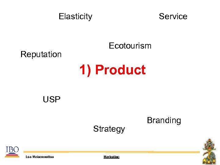 Elasticity Reputation Service Ecotourism 1) Product USP Strategy Les Maisonnettes Marketing Branding