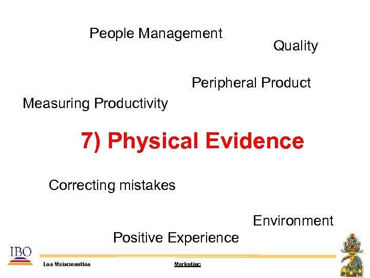 People Management Quality Peripheral Product Measuring Productivity 7) Physical Evidence Correcting mistakes Environment Positive