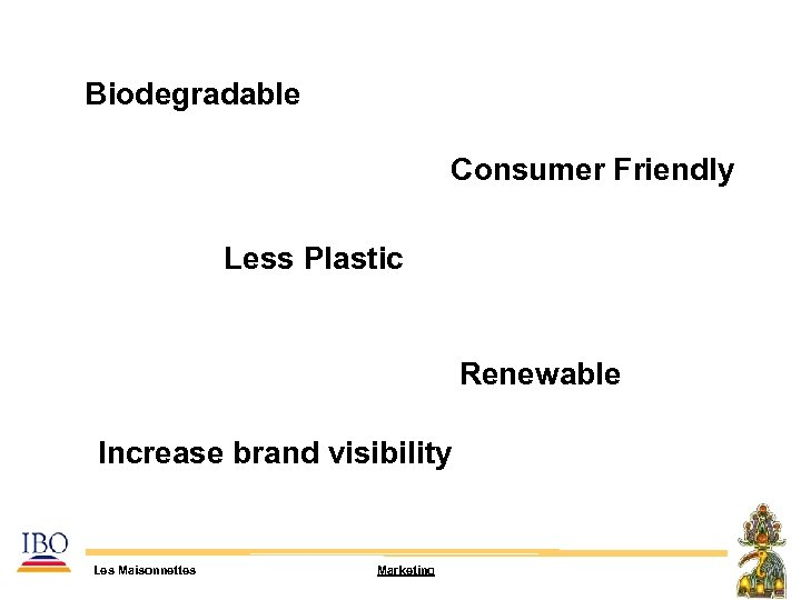 Biodegradable Consumer Friendly Less Plastic Renewable Increase brand visibility Les Maisonnettes Marketing
