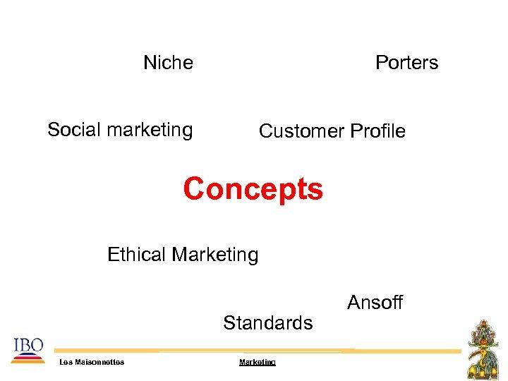 Niche Porters Social marketing Customer Profile Concepts Ethical Marketing Standards Les Maisonnettes Marketing Ansoff