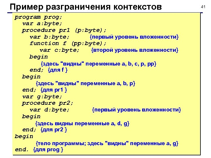 Пример разграничения контекстов program prog; var a: byte; procedure pr 1 (p: byte); var