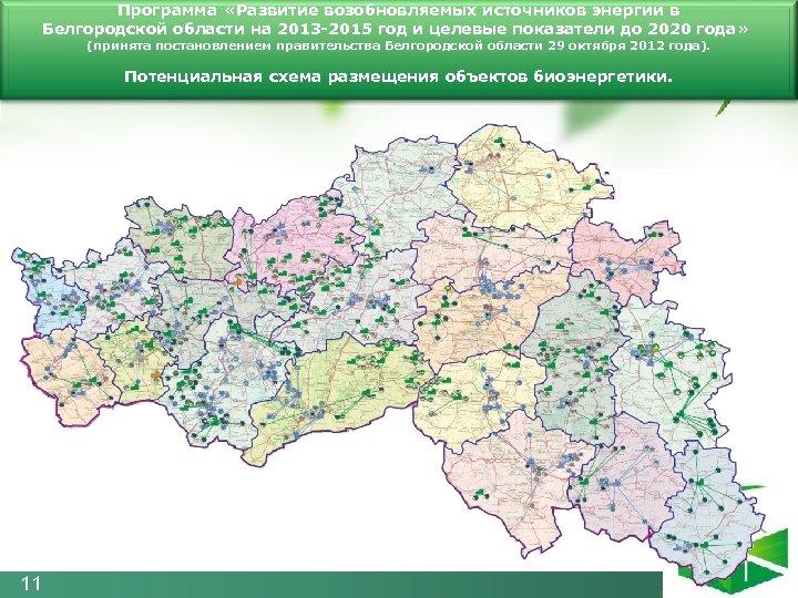 Программа «Развитие возобновляемых источников энергии в Белгородской области на 2013 -2015 год и целевые