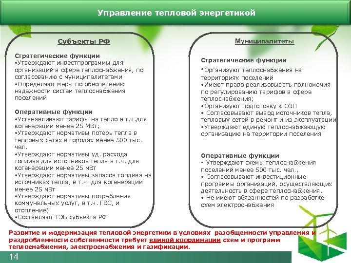 Управление тепловой энергетикой Субъекты РФ Стратегические функции • Утверждают инвестпрограммы для организаций в