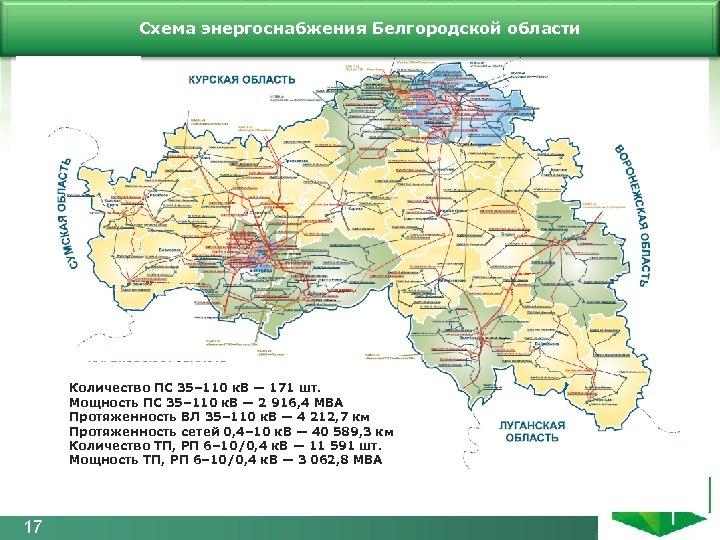 Схема энергоснабжения Белгородской области Количество ПС 35– 110 к. В — 171 шт. Мощность