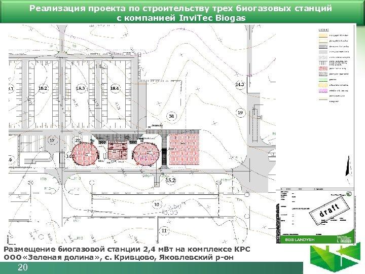 Реализация проекта по строительству трех биогазовых станций с компанией Invi. Tec Biogas Размещение биогазовой