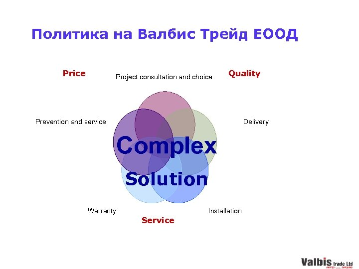 Политика на Валбис Трейд ЕООД Price Project consultation and choice Quality Prevention and service