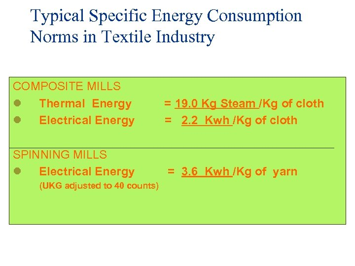 Typical Specific Energy Consumption Norms in Textile Industry COMPOSITE MILLS l Thermal Energy =