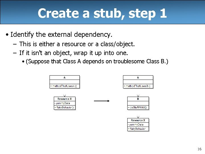 Create a stub, step 1 • Identify the external dependency. – This is either