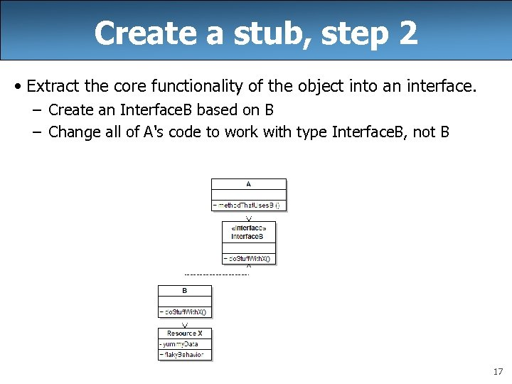 Create a stub, step 2 • Extract the core functionality of the object into