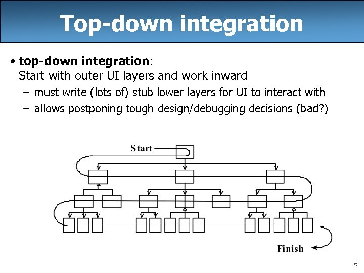 Top-down integration • top-down integration: Start with outer UI layers and work inward –