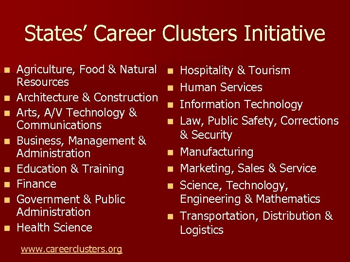 States' Career Clusters Initiative n n n n Agriculture, Food & Natural Resources Architecture