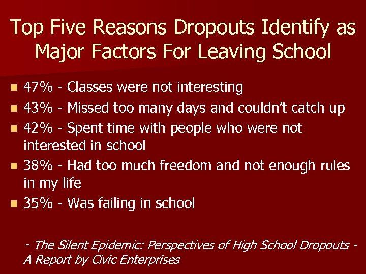 Top Five Reasons Dropouts Identify as Major Factors For Leaving School n n n