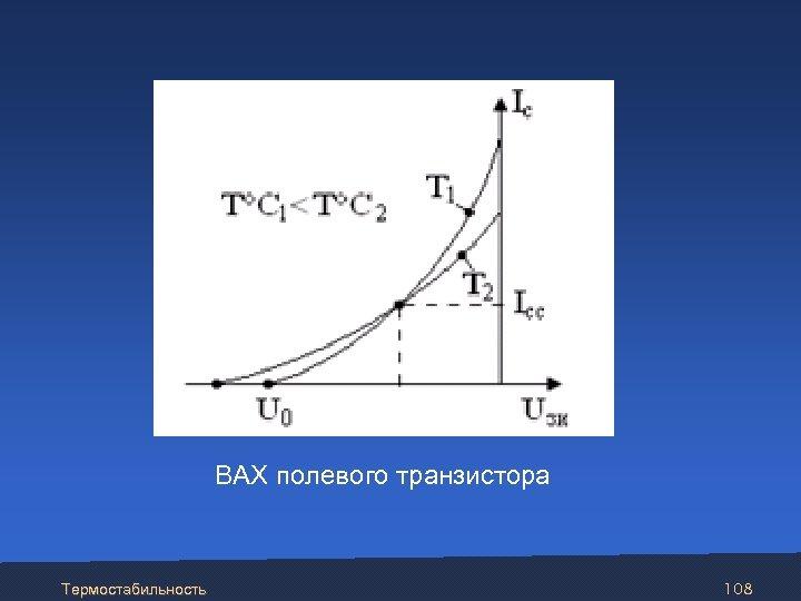 ВАХ полевого транзистора Термостабильность 108