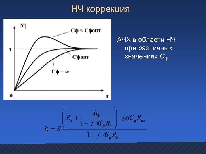 НЧ коррекция АЧХ в области НЧ при различных значениях Сф