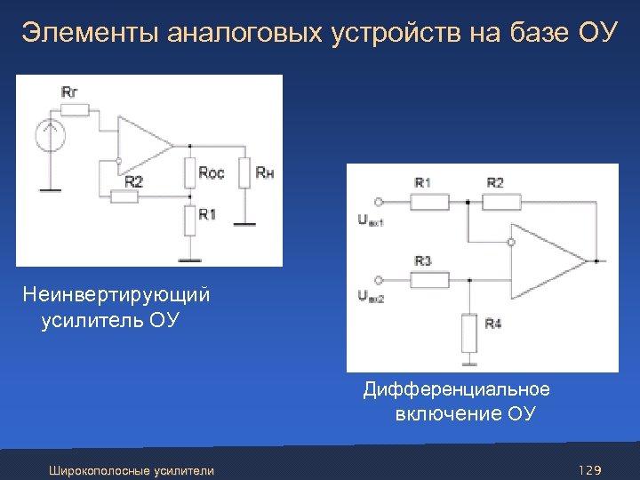 Элементы аналоговых устройств на базе ОУ Неинвертирующий усилитель ОУ Дифференциальное включение ОУ Широкополосные