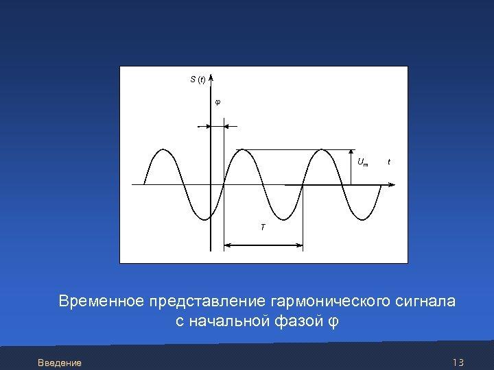 S (t) φ Um t T Временное представление гармонического сигнала с начальной фазой