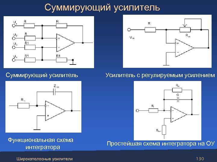 Суммирующий усилитель Усилитель с регулируемым усилением Функциональная схема интегратора Простейшая схема интегратора на ОУ