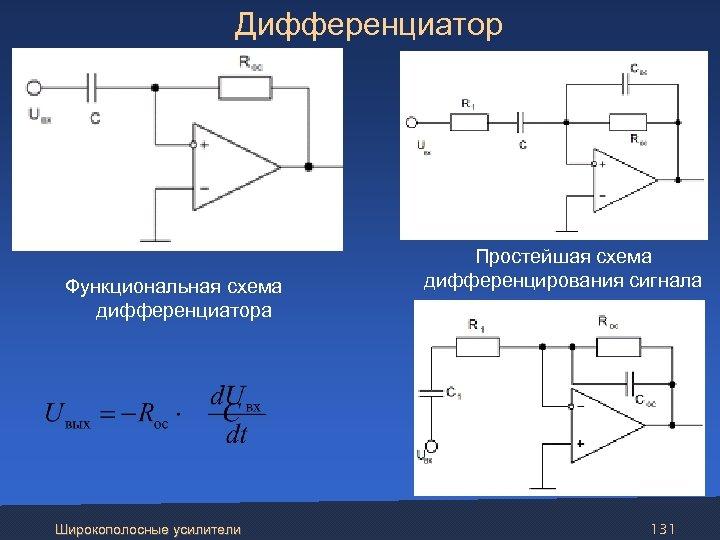 Дифференциатор Функциональная схема дифференциатора Широкополосные усилители Простейшая схема дифференцирования сигнала 131
