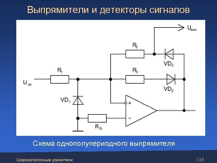 Выпрямители и детекторы сигналов Схема однополупериодного выпрямителя Широкополосные усилители 133