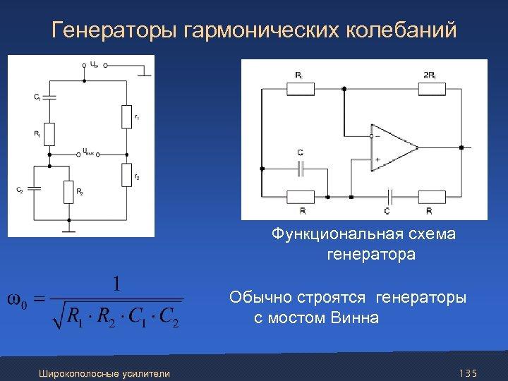 Генераторы гармонических колебаний Функциональная схема генератора Обычно строятся генераторы с мостом Винна Широкополосные