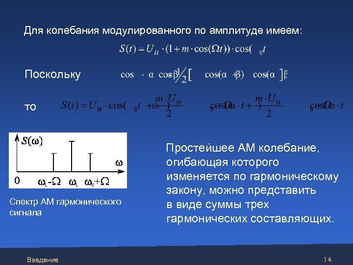 Для колебания модулированного по амплитуде имеем: Поскольку то Спектр АМ гармонического сигнала Введение