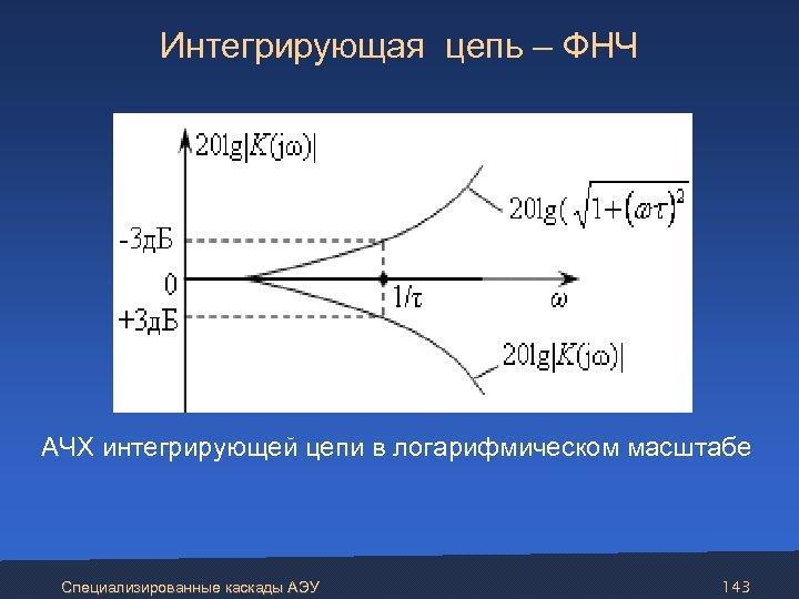 Интегрирующая цепь – ФНЧ АЧХ интегрирующей цепи в логарифмическом масштабе Специализированные каскады АЭУ 143
