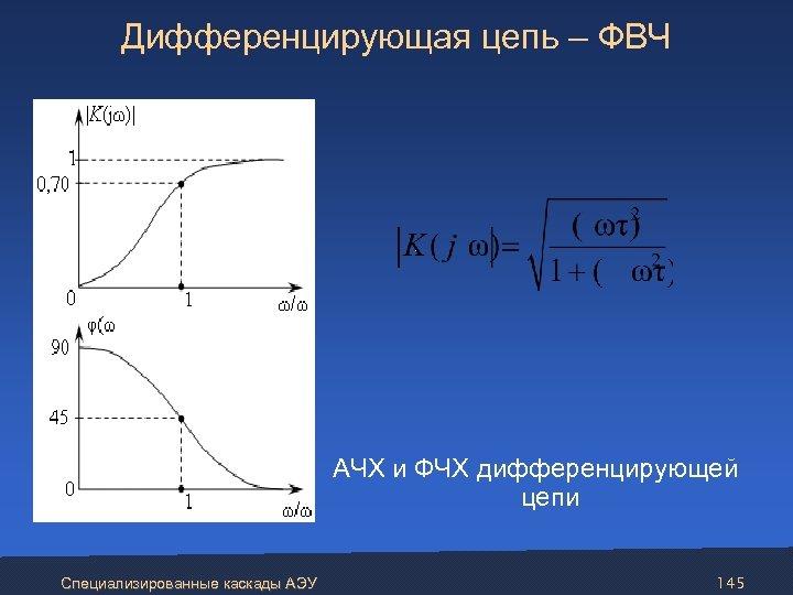 Дифференцирующая цепь – ФВЧ АЧХ и ФЧХ дифференцирующей цепи Специализированные каскады АЭУ 145