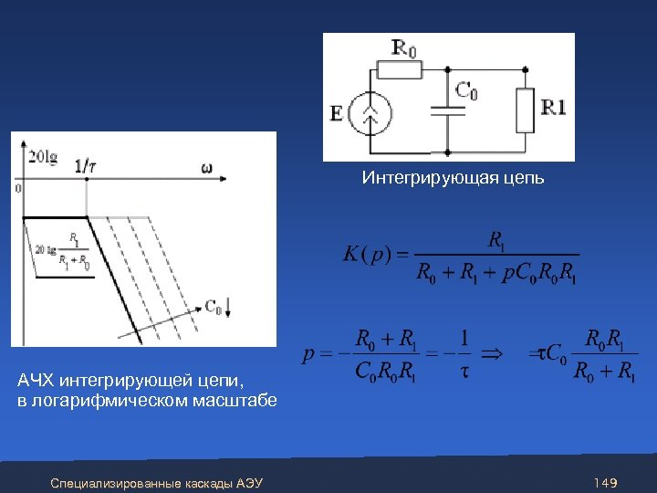 Интегрирующая цепь АЧХ интегрирующей цепи, в логарифмическом масштабе Специализированные каскады АЭУ 149