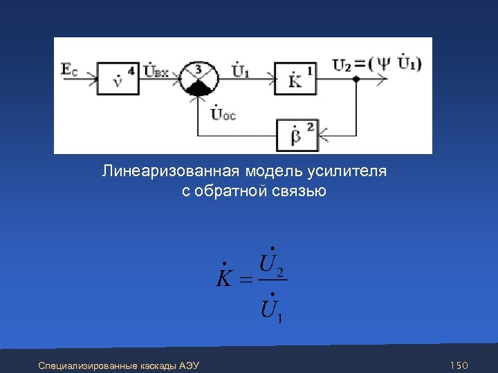 Линеаризованная модель усилителя с обратной связью Специализированные каскады АЭУ 150