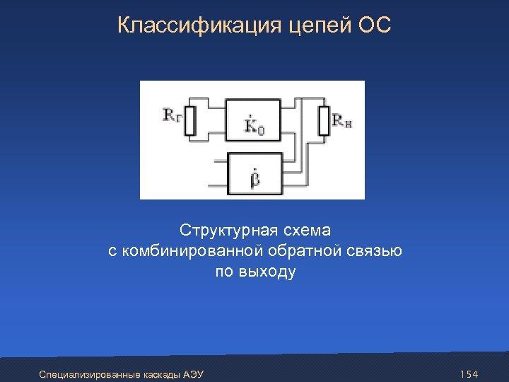 Классификация цепей ОС Структурная схема с комбинированной обратной связью по выходу Специализированные каскады АЭУ