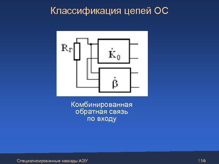 Классификация цепей ОС Комбинированная обратная связь по входу Специализированные каскады АЭУ 156