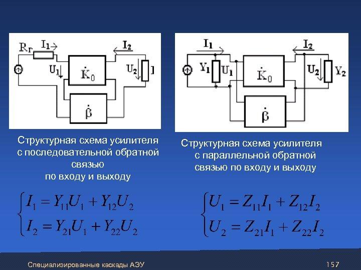 Структурная схема усилителя с последовательной обратной связью по входу и выходу Специализированные каскады