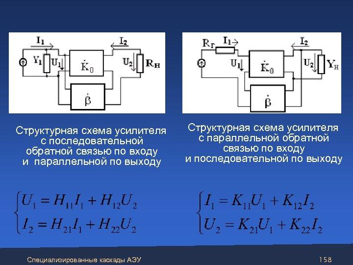 Структурная схема усилителя с параллельной обратной с последовательной связью по входу обратной связью