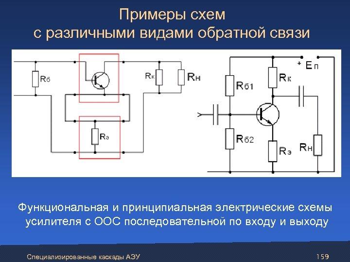 Примеры схем с различными видами обратной связи Функциональная и принципиальная электрические схемы усилителя с