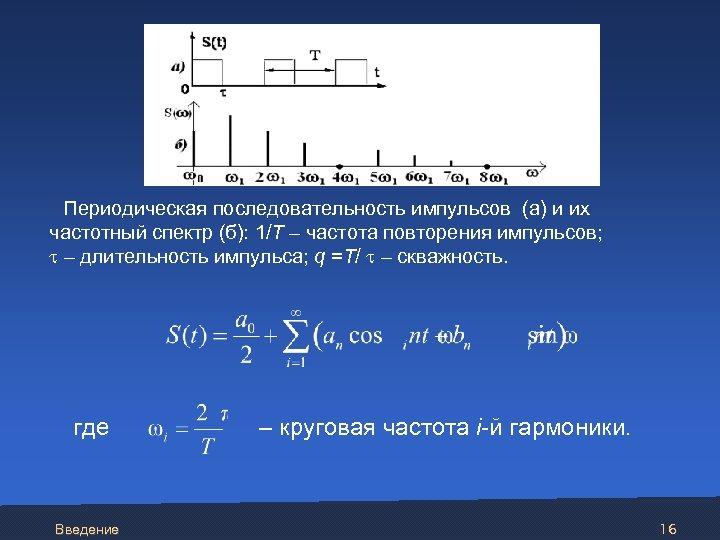 Периодическая последовательность импульсов (а) и их частотный спектр (б): 1/Т – частота повторения