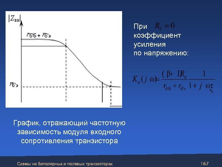 При коэффициент усиления по напряжению: График, отражающий частотную зависимость модуля входного сопротивления транзистора