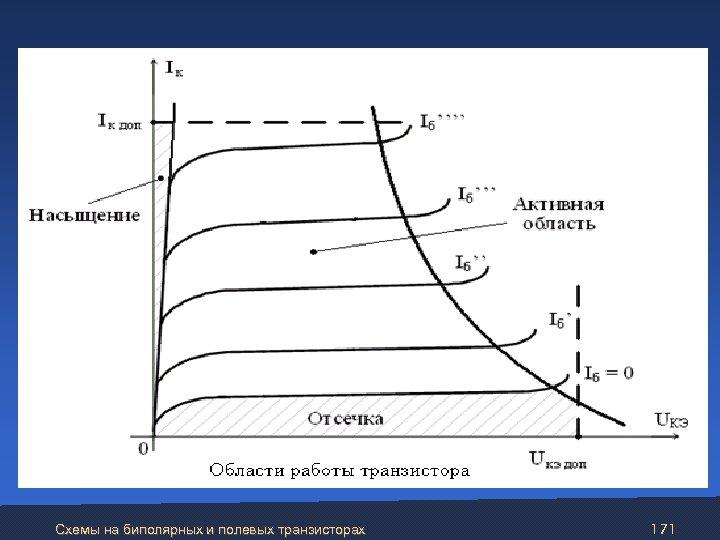 Схемы на биполярных и полевых транзисторах 171
