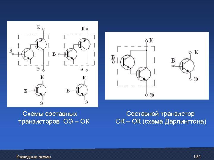 Схемы составных транзисторов ОЭ – ОК Каскодные схемы Составной транзистор ОК – ОК