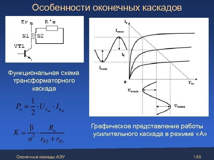 Особенности оконечных каскадов Функциональная схема трансформаторного каскада Графическое представление работы усилительного каскада в режиме