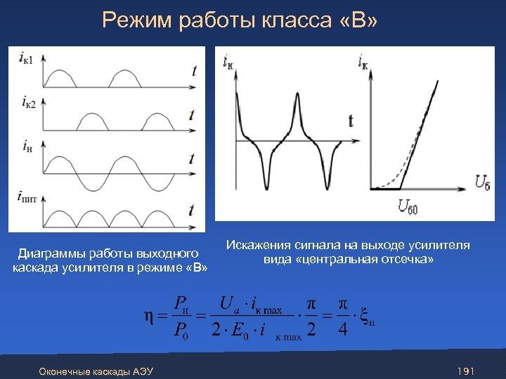 Режим работы класса «B» Диаграммы работы выходного каскада усилителя в режиме «В» Оконечные каскады