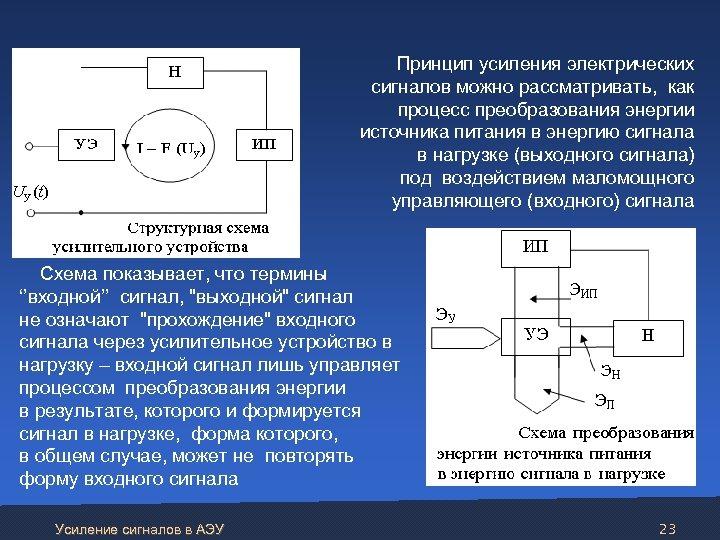 Принцип усиления электрических сигналов можно рассматривать, как процесс преобразования энергии источника питания в